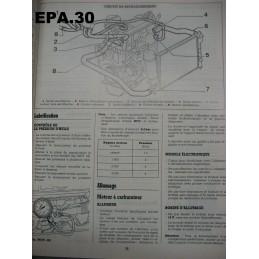 RTA EA PEUGEOT 106 MOTEUR TU - EPA30.
